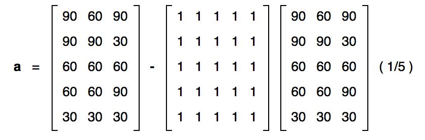 Kovaryans Matrisi (Covariance Matrix) – Bilgisayar Kavramları